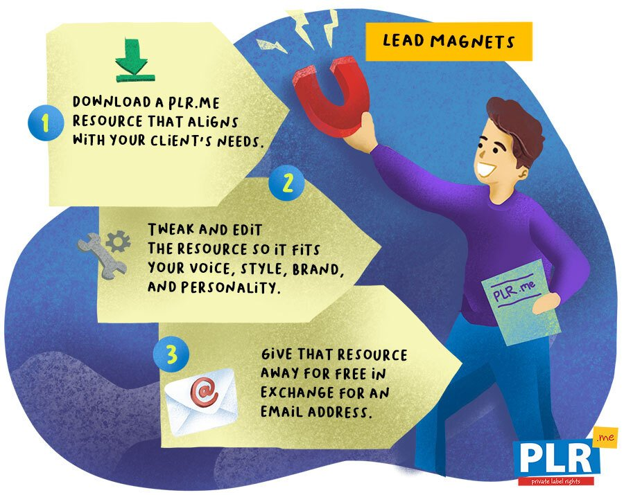 How Do You Use PLR To Create Lead Magnets and Content Upgrades?