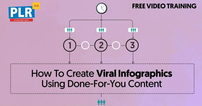 The Fast and Easy Way to Create Viral Infographics Using Done-For-You Content
