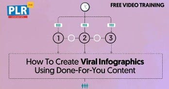 How To Create An Infographic That Go Viral